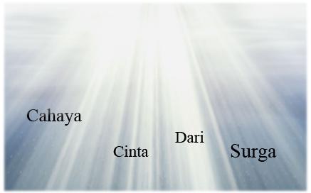 cahaya-cinta-dari-surga